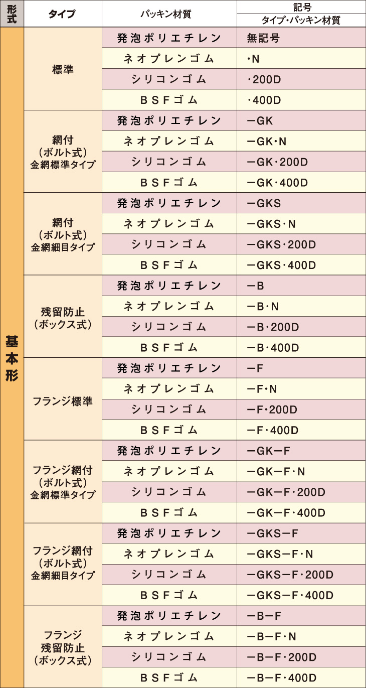 ASAHIの点検窓「FREEPA」商品一覧表